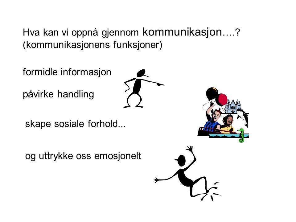 Hva kan vi oppnå gjennom kommunikasjon ….? (kommunikasjonens funksjoner) formidle informasjon påvirke handling skape sosiale forhold... og uttrykke os