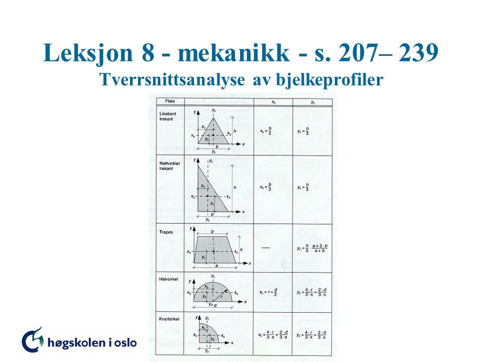 Tyngdepunkt Sammensatte flater (areal) TP - tyngdepunkt x y x0x0 y0y0