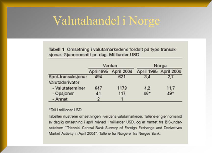 Valutahandel i Norge