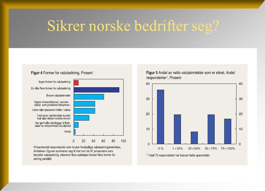 Sikrer norske bedrifter seg?