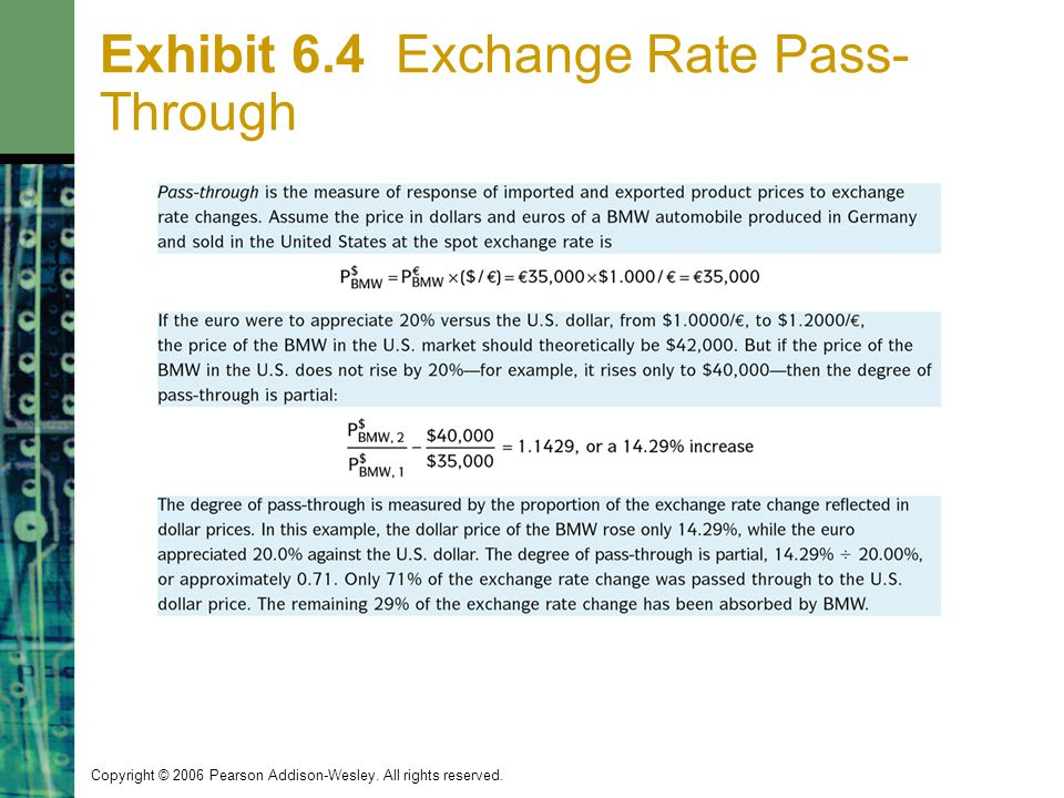 Copyright © 2006 Pearson Addison-Wesley. All rights reserved. Exhibit 6.4 Exchange Rate Pass- Through