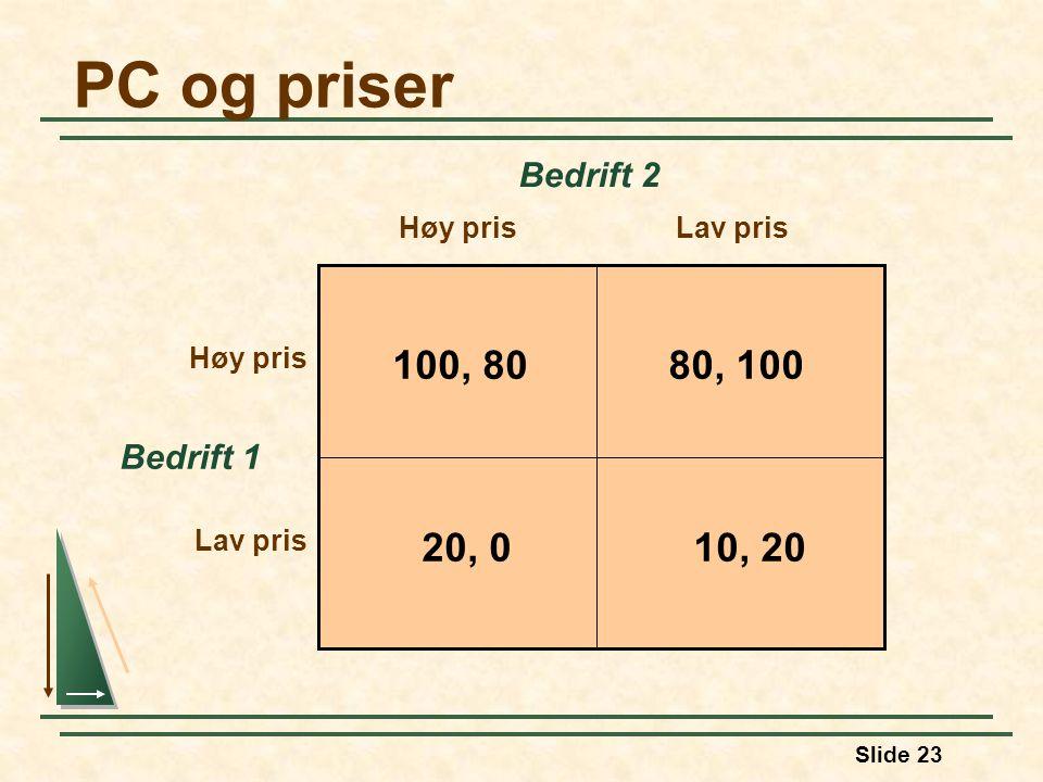 Slide 23 PC og priser Bedrift 1 Høy prisLav pris Høy pris Lav pris Bedrift 2 100, 8080, 100 10, 2020, 0
