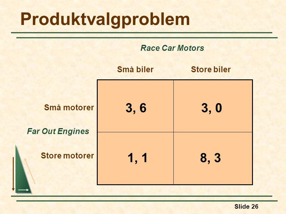 Slide 26 Produktvalgproblem Far Out Engines Små bilerStore biler Små motorer Store motorer Race Car Motors 3, 63, 0 8, 31, 1