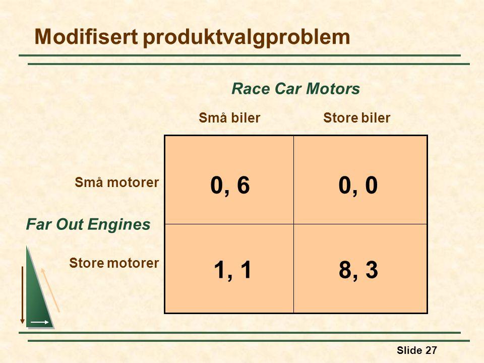 Slide 27 Modifisert produktvalgproblem 0, 60, 0 8, 31, 1 Far Out Engines Små bilerStore biler Små motorer Store motorer Race Car Motors