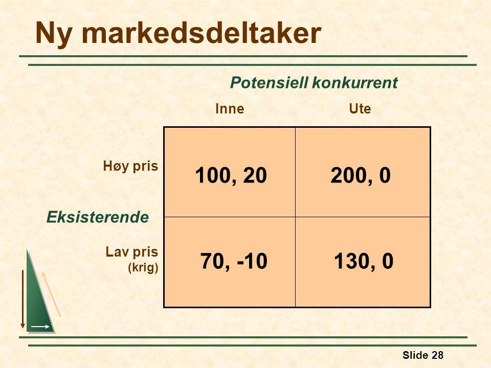 Slide 28 Ny markedsdeltaker Eksisterende InneUte Høy pris Lav pris (krig) Potensiell konkurrent 100, 20200, 0 130, 070, -10