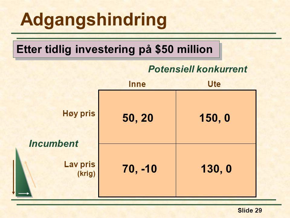 Slide 29 Adgangshindring Incumbent InneUte Høy pris Lav pris (krig) Potensiell konkurrent 50, 20150, 0 130, 070, -10 Etter tidlig investering på $50 m