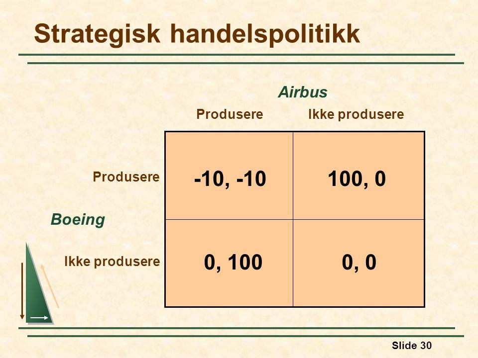 Slide 30 Strategisk handelspolitikk Boeing ProdusereIkke produsere Airbus -10, -10100, 0 0, 00, 100 Produsere Ikke produsere