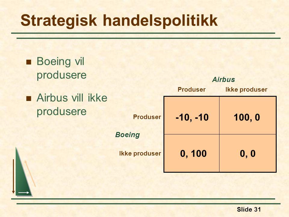Slide 31 Strategisk handelspolitikk Boeing ProduserIkke produser Airbus -10, -10100, 0 0, 00, 100 Produser Ikke produser Boeing vil produsere Airbus v