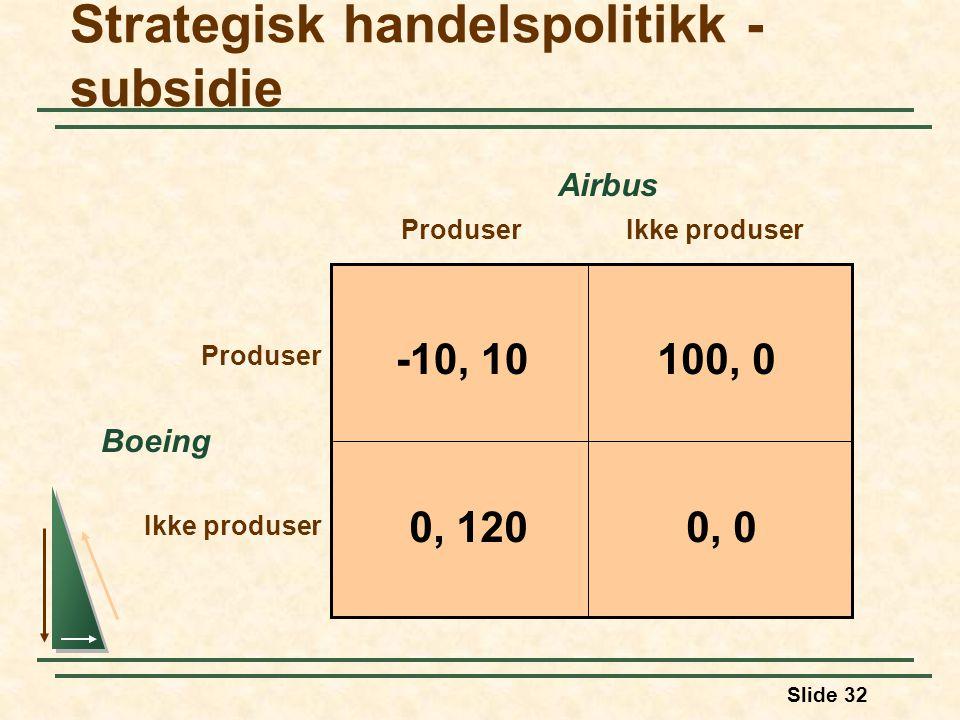 Slide 32 Strategisk handelspolitikk - subsidie Boeing ProduserIkke produser Airbus -10, 10100, 0 0, 00, 120 Produser Ikke produser