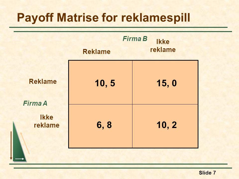 Slide 7 Payoff Matrise for reklamespill Firma A Reklame Ikke reklame Reklame Ikke reklame Firma B 10, 515, 0 10, 26, 8