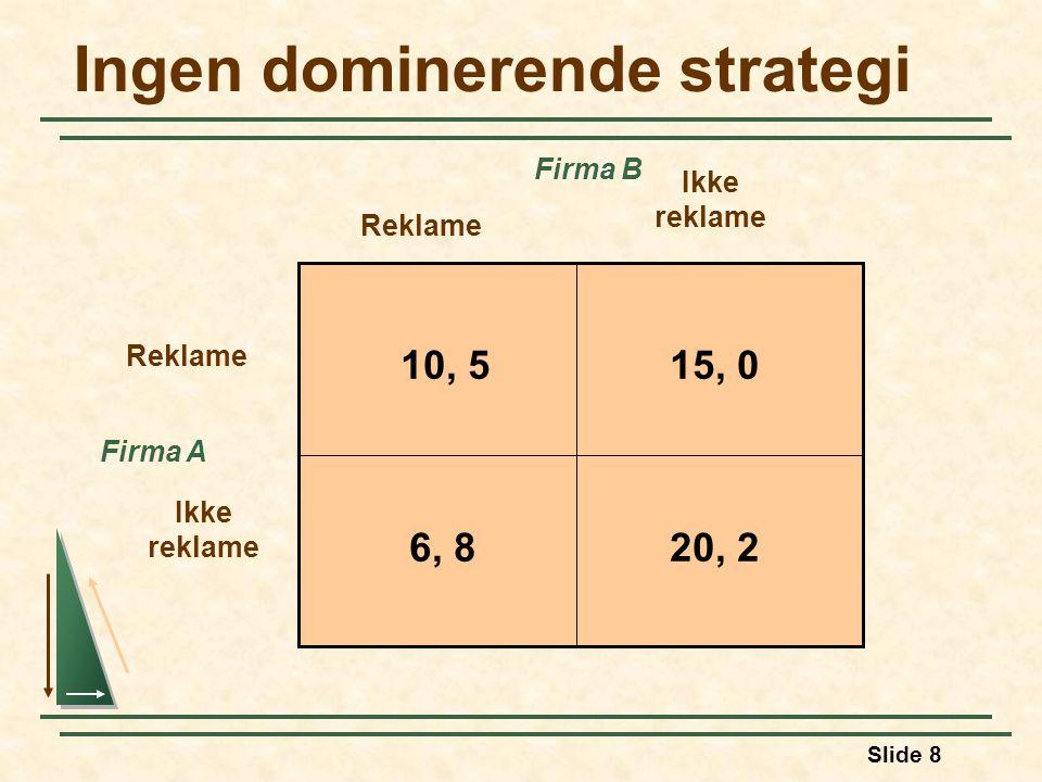 Slide 9 Nash likevekt Dominerende strategier Jeg velger det beste for meg selv, uansett hva du gjør. Du gjør deg som er best for deg, uansett hva jeg gjør. En spesialvariant av Nash likevekt fra oligopolteorien