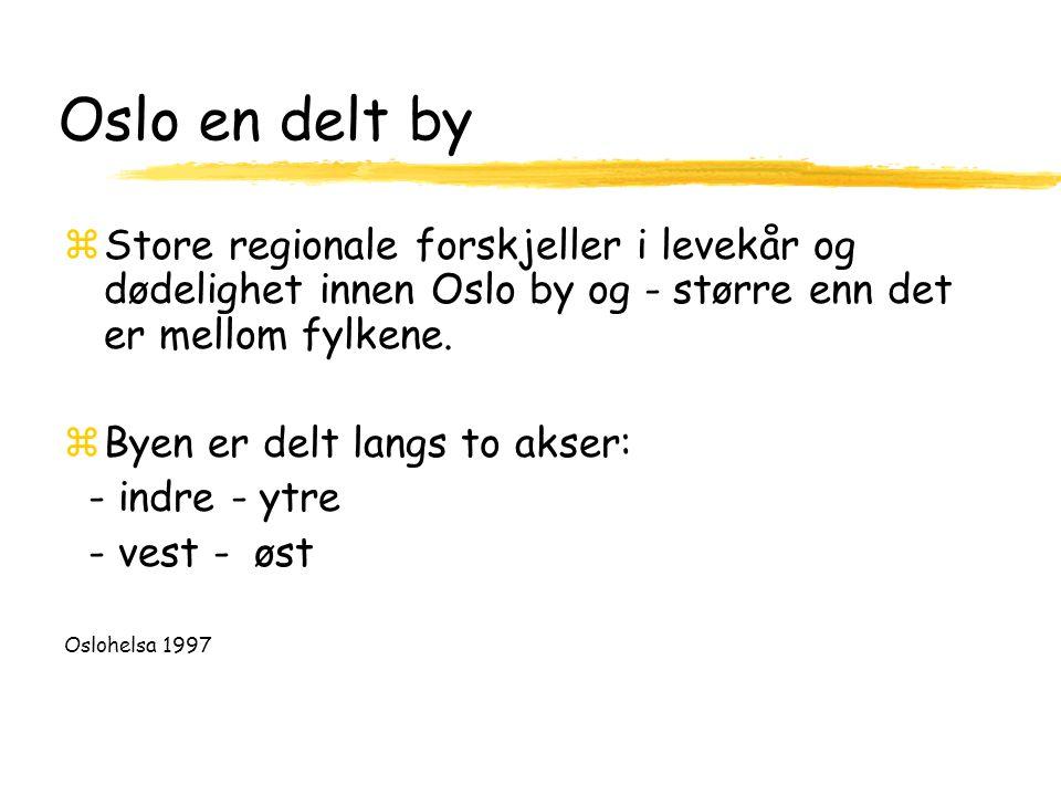 Oslo en delt by zStore regionale forskjeller i levekår og dødelighet innen Oslo by og - større enn det er mellom fylkene.