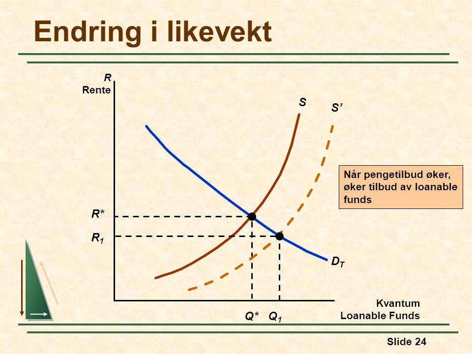 Slide 24 Endring i likevekt S DTDT R* Q* Når pengetilbud øker, øker tilbud av loanable funds S' R1R1 Q1Q1 Kvantum Loanable Funds R Rente