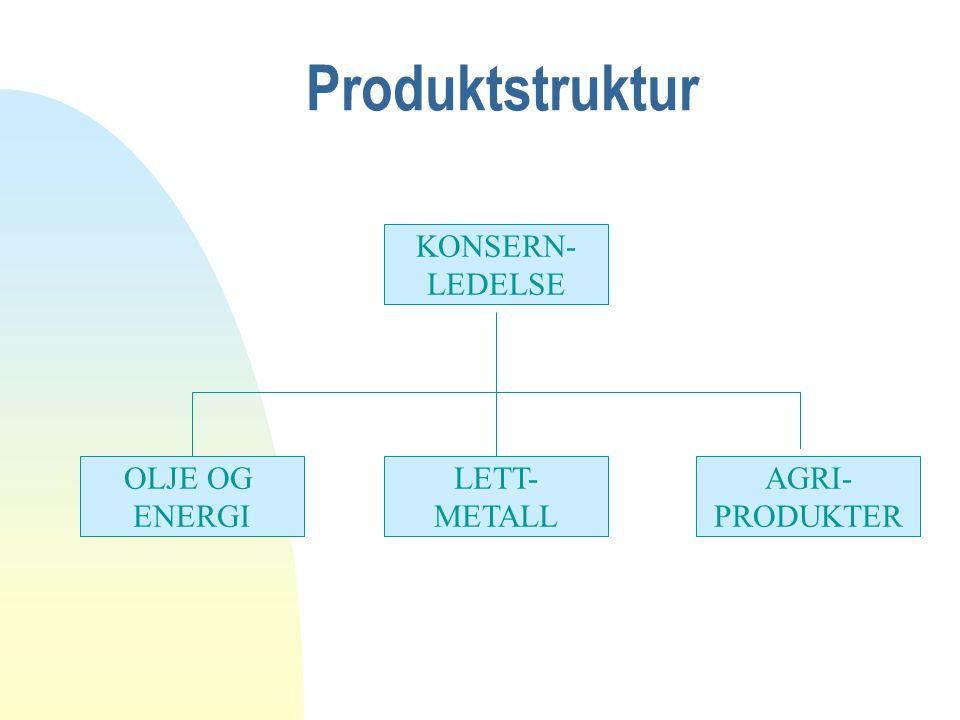 Produktstruktur KONSERN- LEDELSE AGRI- PRODUKTER LETT- METALL OLJE OG ENERGI