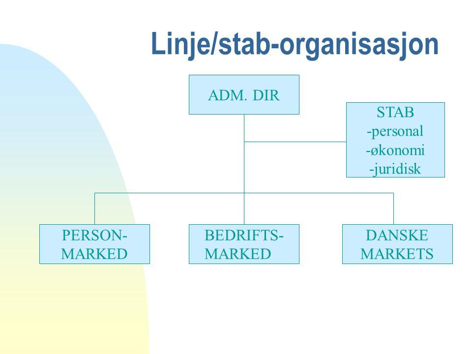 Linje/stab-organisasjon ADM. DIR DANSKE MARKETS BEDRIFTS- MARKED PERSON- MARKED STAB -personal -økonomi -juridisk