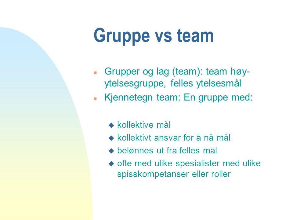 Gruppe vs team n Grupper og lag (team): team høy- ytelsesgruppe, felles ytelsesmål n Kjennetegn team: En gruppe med: u kollektive mål u kollektivt ans
