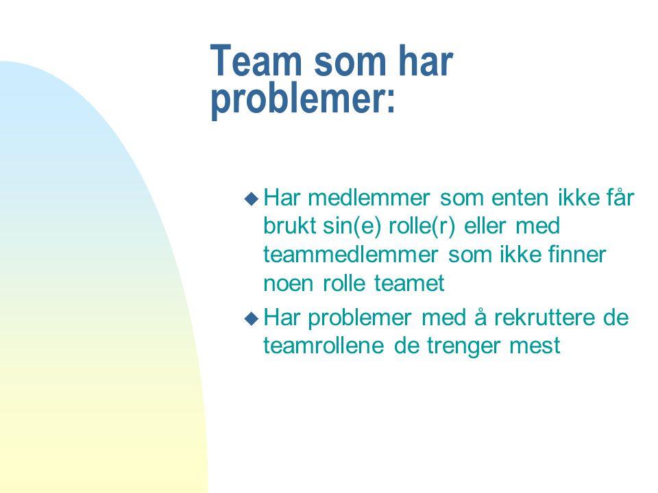 Team som har problemer: u Har medlemmer som enten ikke får brukt sin(e) rolle(r) eller med teammedlemmer som ikke finner noen rolle teamet u Har problemer med å rekruttere de teamrollene de trenger mest