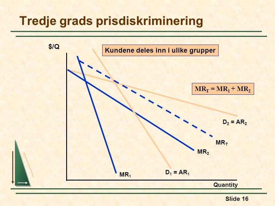 Slide 16 Tredje grads prisdiskriminering Quantity D 2 = AR 2 MR 2 $/Q D 1 = AR 1 MR 1 Kundene deles inn i ulike grupper MR T MR T = MR 1 + MR 2