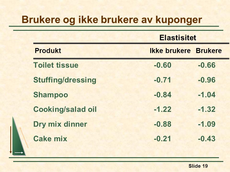 Slide 19 Brukere og ikke brukere av kuponger Toilet tissue-0.60-0.66 Stuffing/dressing-0.71-0.96 Shampoo-0.84-1.04 Cooking/salad oil-1.22-1.32 Dry mix