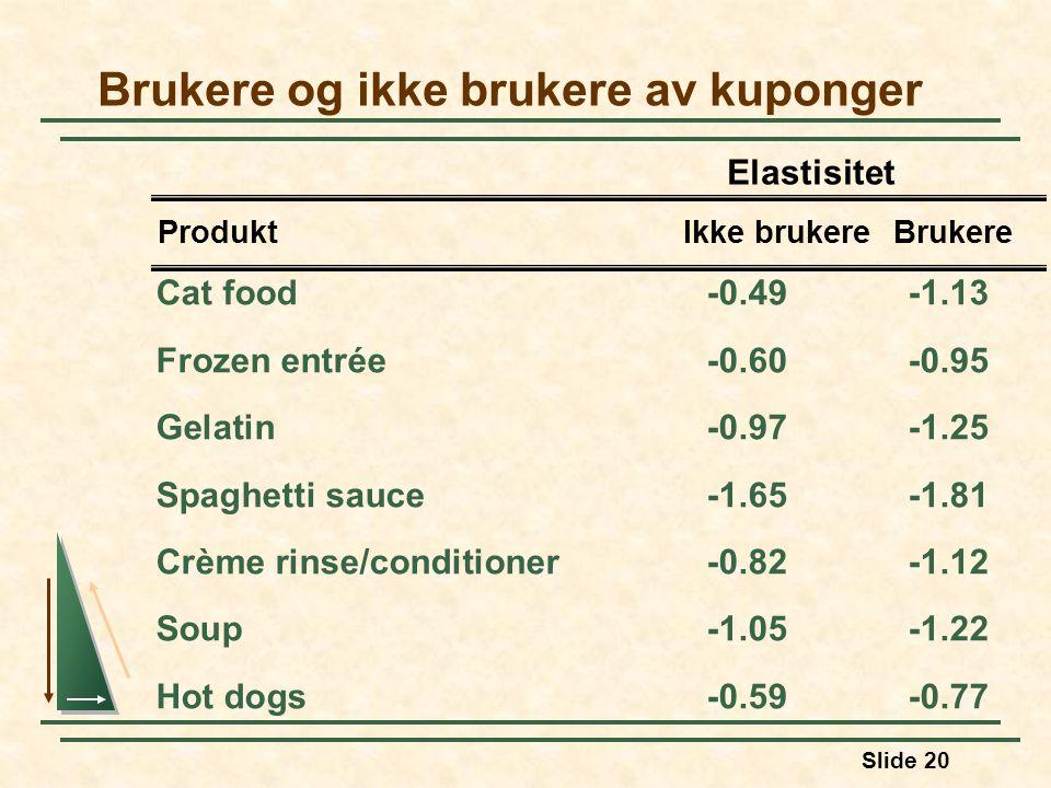 Slide 20 Cat food-0.49-1.13 Frozen entrée-0.60-0.95 Gelatin-0.97-1.25 Spaghetti sauce-1.65-1.81 Crème rinse/conditioner-0.82-1.12 Soup-1.05-1.22 Hot d