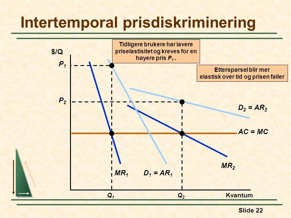 Slide 22 Intertemporal prisdiskriminering Kvantum AC = MC $/Q Etterspørsel blir mer elastisk over tid og prisen faller Q2Q2 MR 2 D 2 = AR 2 P2P2 D 1 =