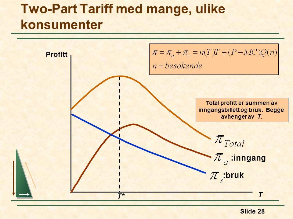 Slide 28 Two-Part Tariff med mange, ulike konsumenter T Profitt :inngang :bruk T* Total profitt er summen av inngangsbillett og bruk. Begge avhenger a
