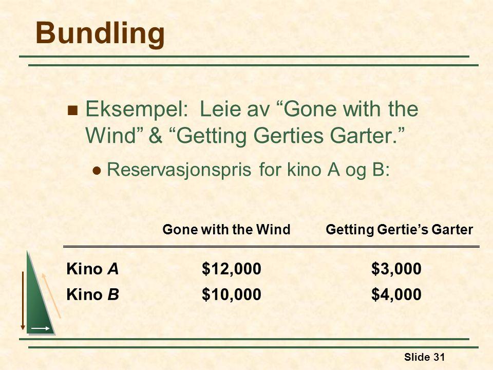 """Slide 31 Bundling Eksempel: Leie av """"Gone with the Wind"""" & """"Getting Gerties Garter."""" Reservasjonspris for kino A og B: Gone with the Wind Getting Gert"""