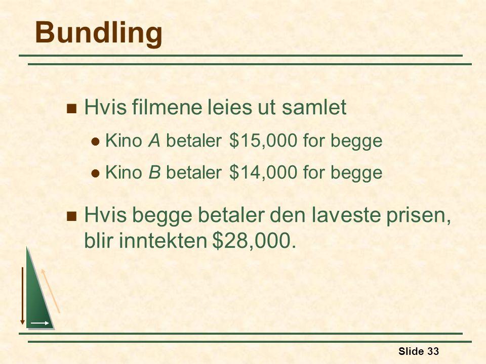Slide 33 Bundling Hvis filmene leies ut samlet Kino A betaler $15,000 for begge Kino B betaler $14,000 for begge Hvis begge betaler den laveste prisen