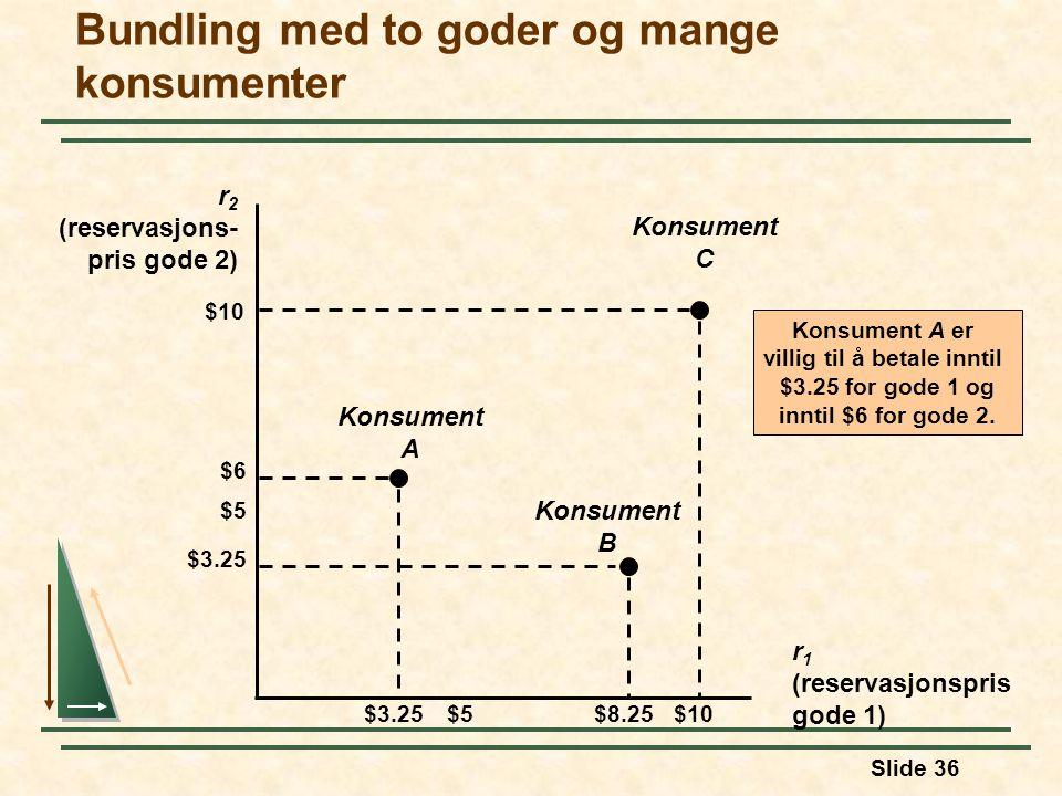 Slide 36 Bundling med to goder og mange konsumenter r 2 (reservasjons- pris gode 2) r 1 (reservasjonspris gode 1) $5 $10 $5$10 $6 $3.25$8.25 $3.25 Kon