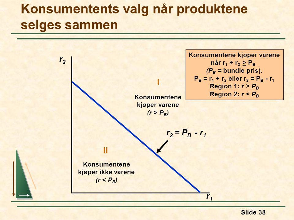 Slide 38 Konsumentents valg når produktene selges sammen r2r2 r1r1 Konsumentene kjøper varene når r 1 + r 2 > P B (P B = bundle pris). P B = r 1 + r 2