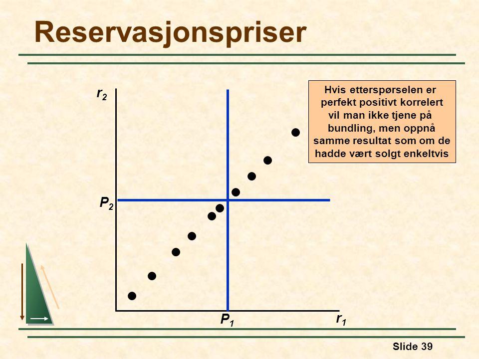 Slide 39 Reservasjonspriser r2r2 r1r1 P2P2 P1P1 Hvis etterspørselen er perfekt positivt korrelert vil man ikke tjene på bundling, men oppnå samme resu
