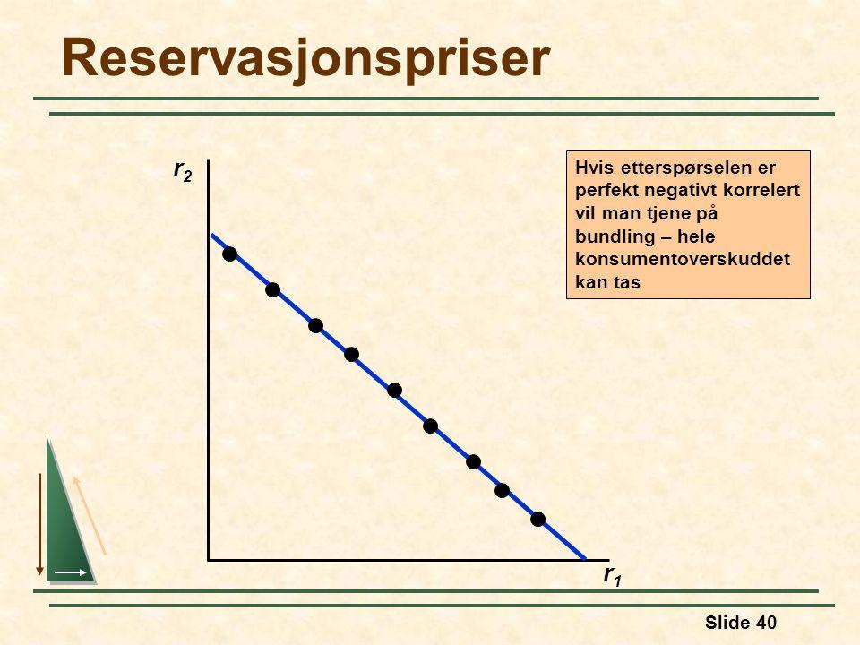 Slide 40 Reservasjonspriser r2r2 r1r1 Hvis etterspørselen er perfekt negativt korrelert vil man tjene på bundling – hele konsumentoverskuddet kan tas