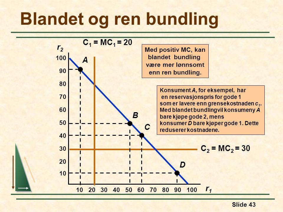 Slide 43 Blandet og ren bundling r2r2 r1r1 102030405060708090100 10 20 30 40 50 60 70 80 90 100 C 2 = MC 2 = 30 Konsument A, for eksempel, har en rese