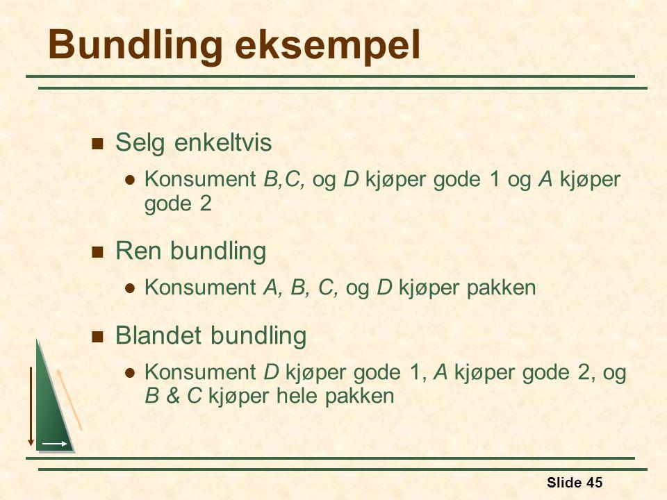 Slide 45 Bundling eksempel Selg enkeltvis Konsument B,C, og D kjøper gode 1 og A kjøper gode 2 Ren bundling Konsument A, B, C, og D kjøper pakken Blan