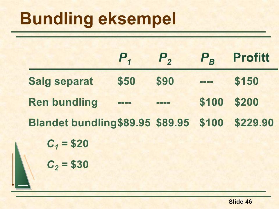 Slide 46 Bundling eksempel Salg separat$50$90----$150 Ren bundling--------$100$200 Blandet bundling$89.95$89.95$100$229.90 C 1 = $20 C 2 = $30 P1P1 P2