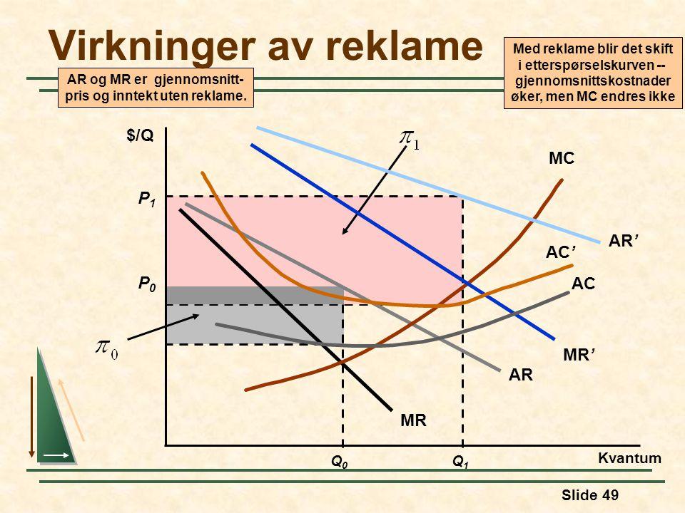 Slide 49 Q0Q0 P0P0 Q1Q1 P1P1 AR MR AR og MR er gjennomsnitt- pris og inntekt uten reklame. MC Med reklame blir det skift i etterspørselskurven -- gjen