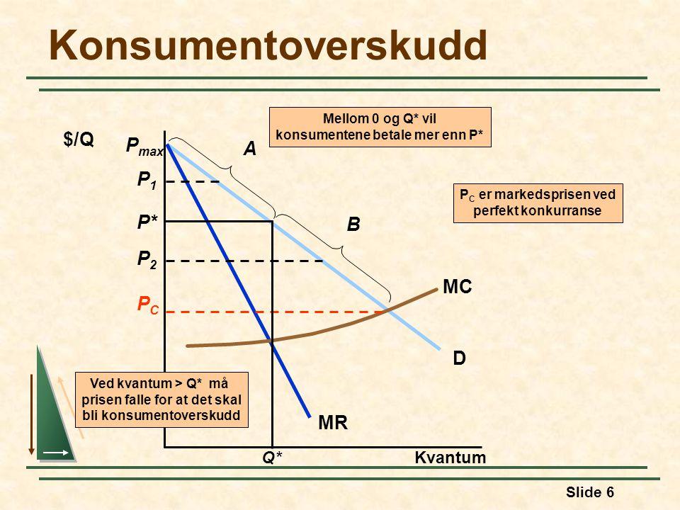 Slide 6 Konsumentoverskudd Kvantum $/Q D MR P max MC PCPC P C er markedsprisen ved perfekt konkurranse A P* Q* P1P1 Mellom 0 og Q* vil konsumentene be