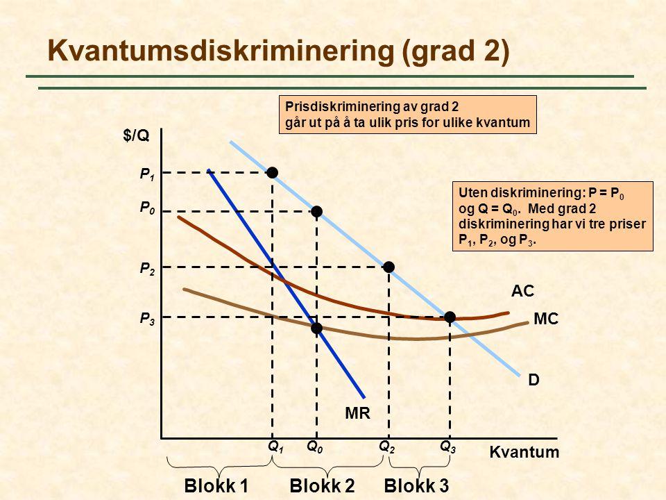 Kvantumsdiskriminering (grad 2) Kvantum $/Q D MR MC AC P0P0 Q0Q0 Uten diskriminering: P = P 0 og Q = Q 0. Med grad 2 diskriminering har vi tre priser