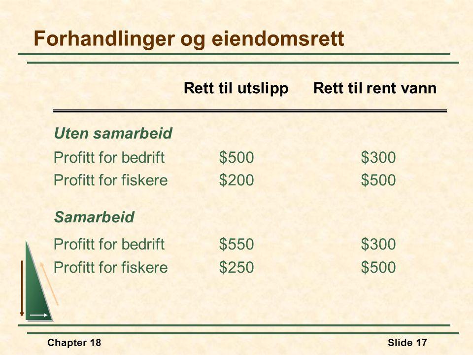 Chapter 18Slide 17 Forhandlinger og eiendomsrett Uten samarbeid Profitt for bedrift$500$300 Profitt for fiskere$200$500 Samarbeid Profitt for bedrift