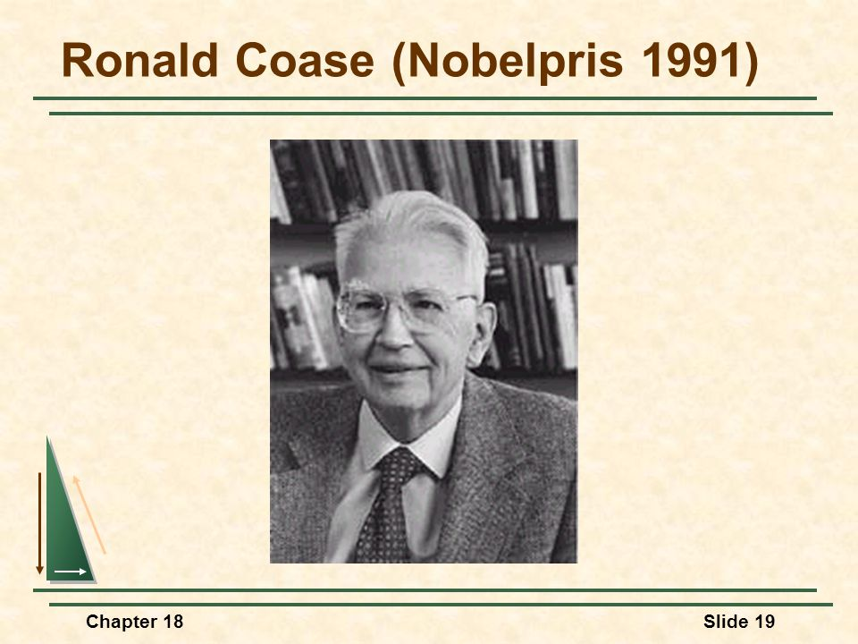 Chapter 18Slide 19 Ronald Coase (Nobelpris 1991)