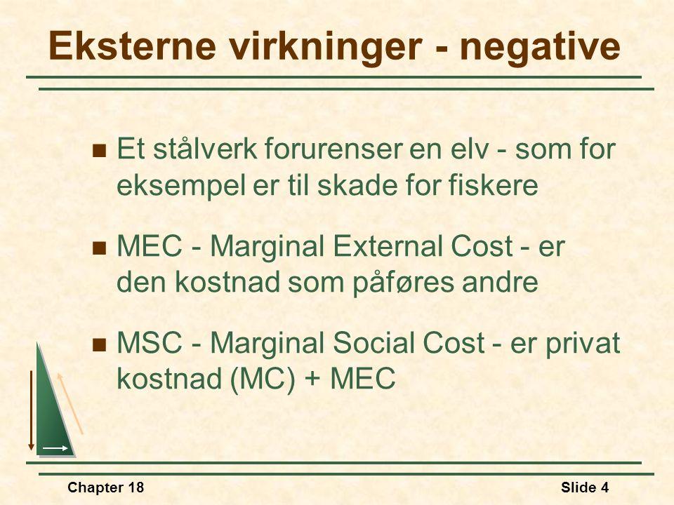 Chapter 18Slide 4 Eksterne virkninger - negative Et stålverk forurenser en elv - som for eksempel er til skade for fiskere MEC - Marginal External Cost - er den kostnad som påføres andre MSC - Marginal Social Cost - er privat kostnad (MC) + MEC