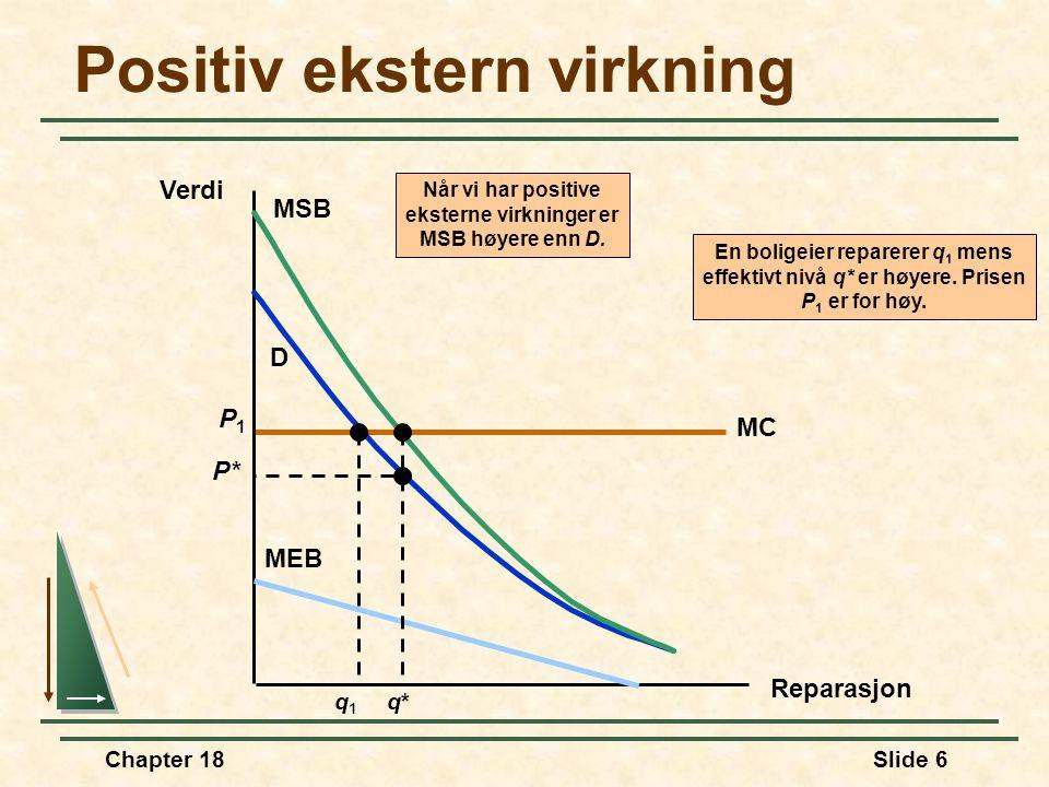 Chapter 18Slide 6 MC P1P1 Positiv ekstern virkning Reparasjon Verdi D q1q1 MSB MEB Når vi har positive eksterne virkninger er MSB høyere enn D. q*q* P