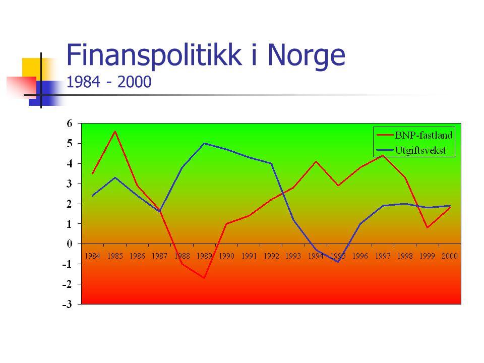 Finanspolitikk i Norge 1984 - 2000