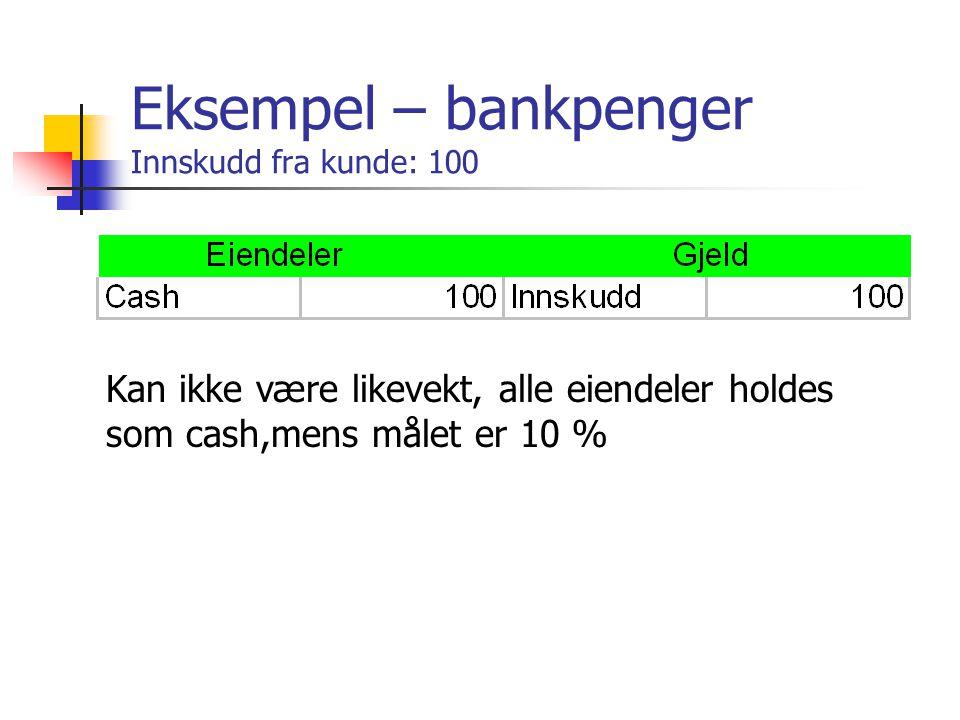 Eksempel – bankpenger Innskudd fra kunde: 100 Kan ikke være likevekt, alle eiendeler holdes som cash,mens målet er 10 %