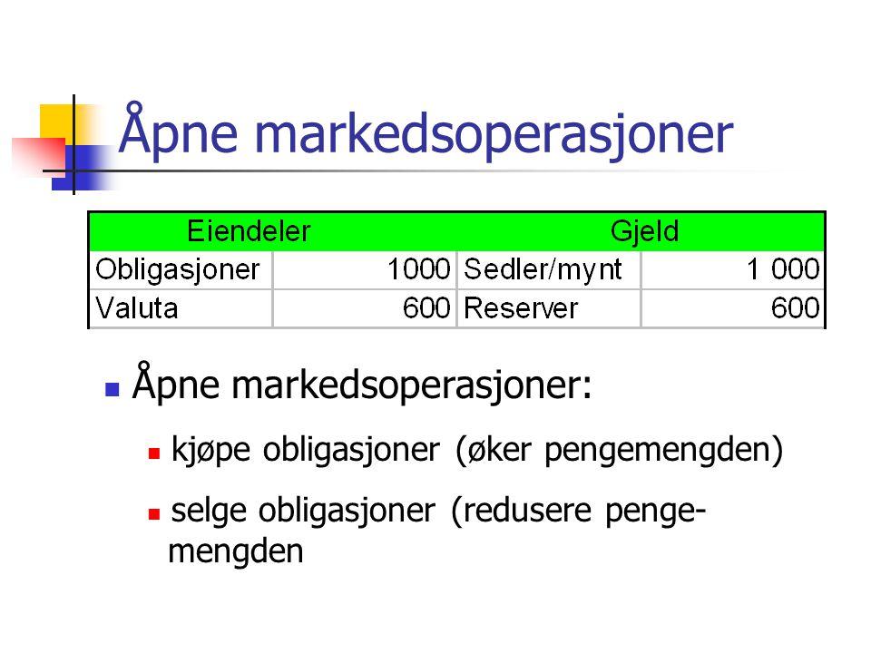 Åpne markedsoperasjoner Åpne markedsoperasjoner: kjøpe obligasjoner (øker pengemengden) selge obligasjoner (redusere penge- mengden