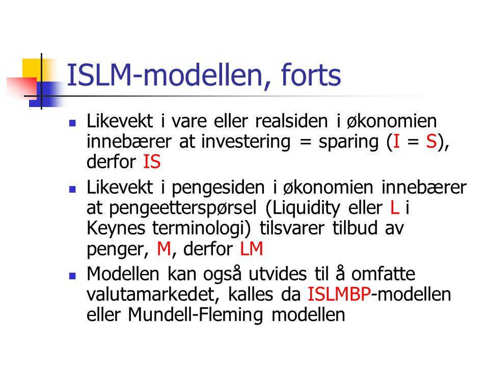 ISLM-modellen, forts Likevekt i vare eller realsiden i økonomien innebærer at investering = sparing (I = S), derfor IS Likevekt i pengesiden i økonomien innebærer at pengeetterspørsel (Liquidity eller L i Keynes terminologi) tilsvarer tilbud av penger, M, derfor LM Modellen kan også utvides til å omfatte valutamarkedet, kalles da ISLMBP-modellen eller Mundell-Fleming modellen