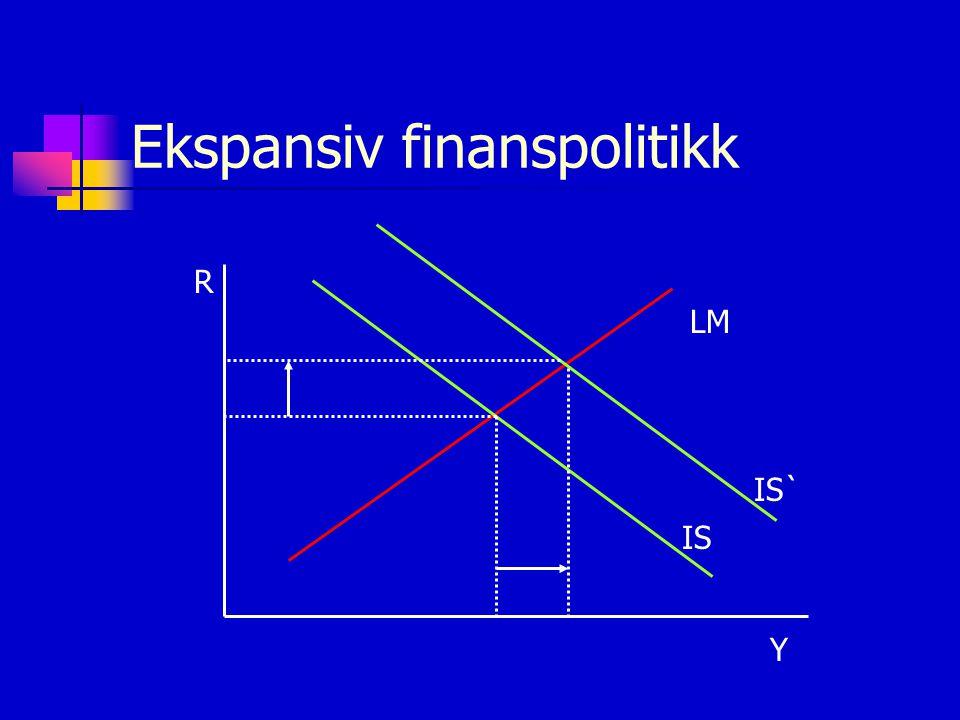 Ekspansiv finanspolitikk R Y LM IS IS`