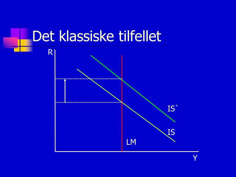 Det klassiske tilfellet R Y LM IS IS`