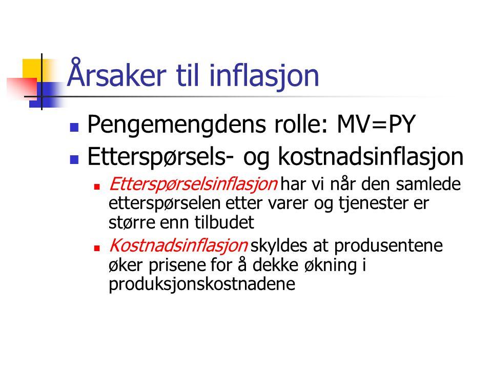 Årsaker til inflasjon Pengemengdens rolle: MV=PY Etterspørsels- og kostnadsinflasjon Etterspørselsinflasjon har vi når den samlede etterspørselen etter varer og tjenester er større enn tilbudet Kostnadsinflasjon skyldes at produsentene øker prisene for å dekke økning i produksjonskostnadene