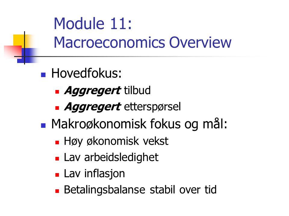 Module 11: Macroeconomics Overview Hovedfokus: Aggregert tilbud Aggregert etterspørsel Makroøkonomisk fokus og mål: Høy økonomisk vekst Lav arbeidsledighet Lav inflasjon Betalingsbalanse stabil over tid